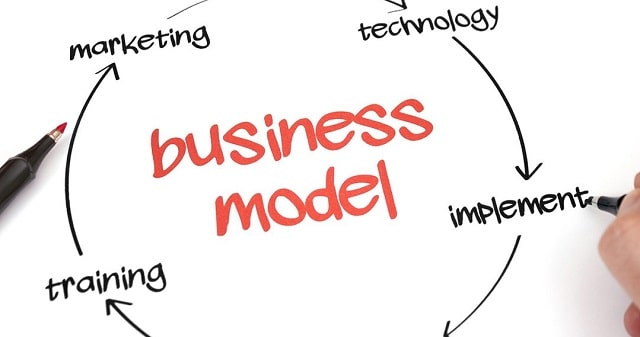 business model changes