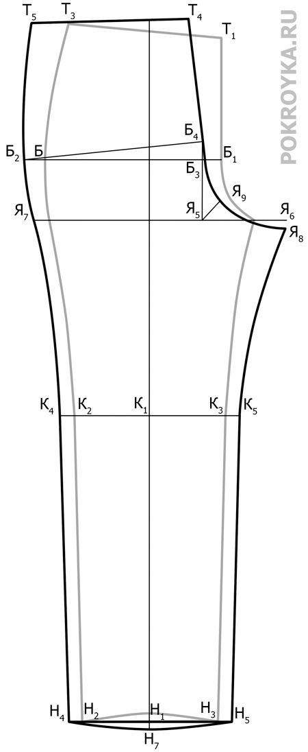 Выкройка женских трикотажных брюк