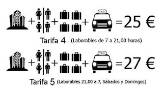 Tarifa fija TAXI Aeropuerto SEVILLA