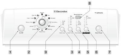 hướng dẫn sử dụng máy giặt electrolux ewt 705, 905