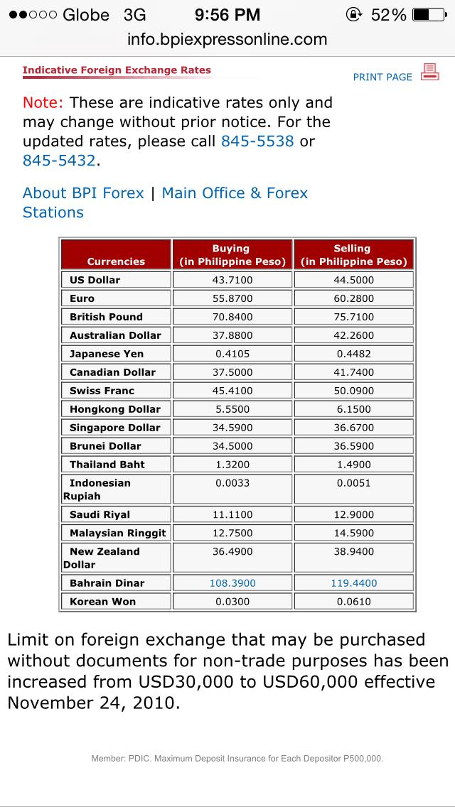 Bpi forex fee