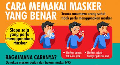 cara menngunakan masker