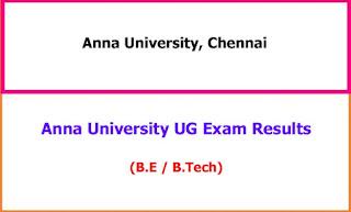 Anna University UG Exam Results 2021