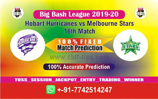 Dream 11 Team Prediction Adelaide vs Renegades 16th Match BBL T20 Captain & Vice Captain
