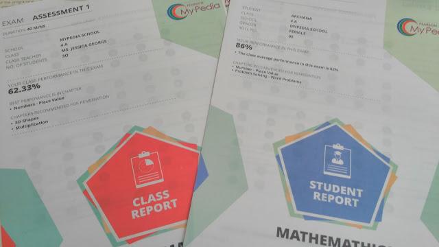 MyPedia, Assessment, Rubric, Doting Mom, Shailaja