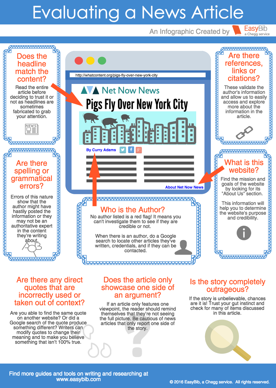 Home - Digital Citizenship - Homepage at NYC DOE Office of Library