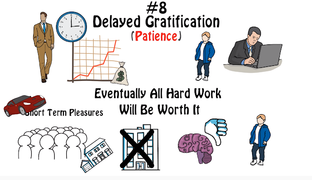 delayed gratification in other words patience