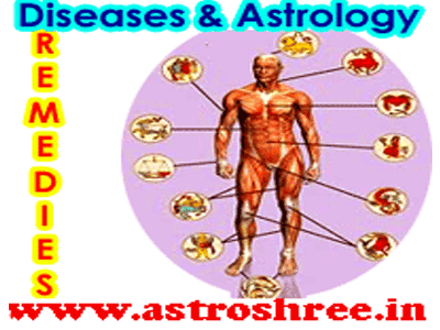 remedies of diseases in astrology