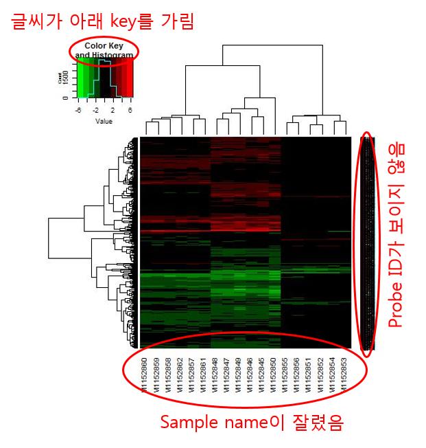 정해영의 블로그 - JEONG Haeyoung's blog: [하루에 한 R] heatmap 2