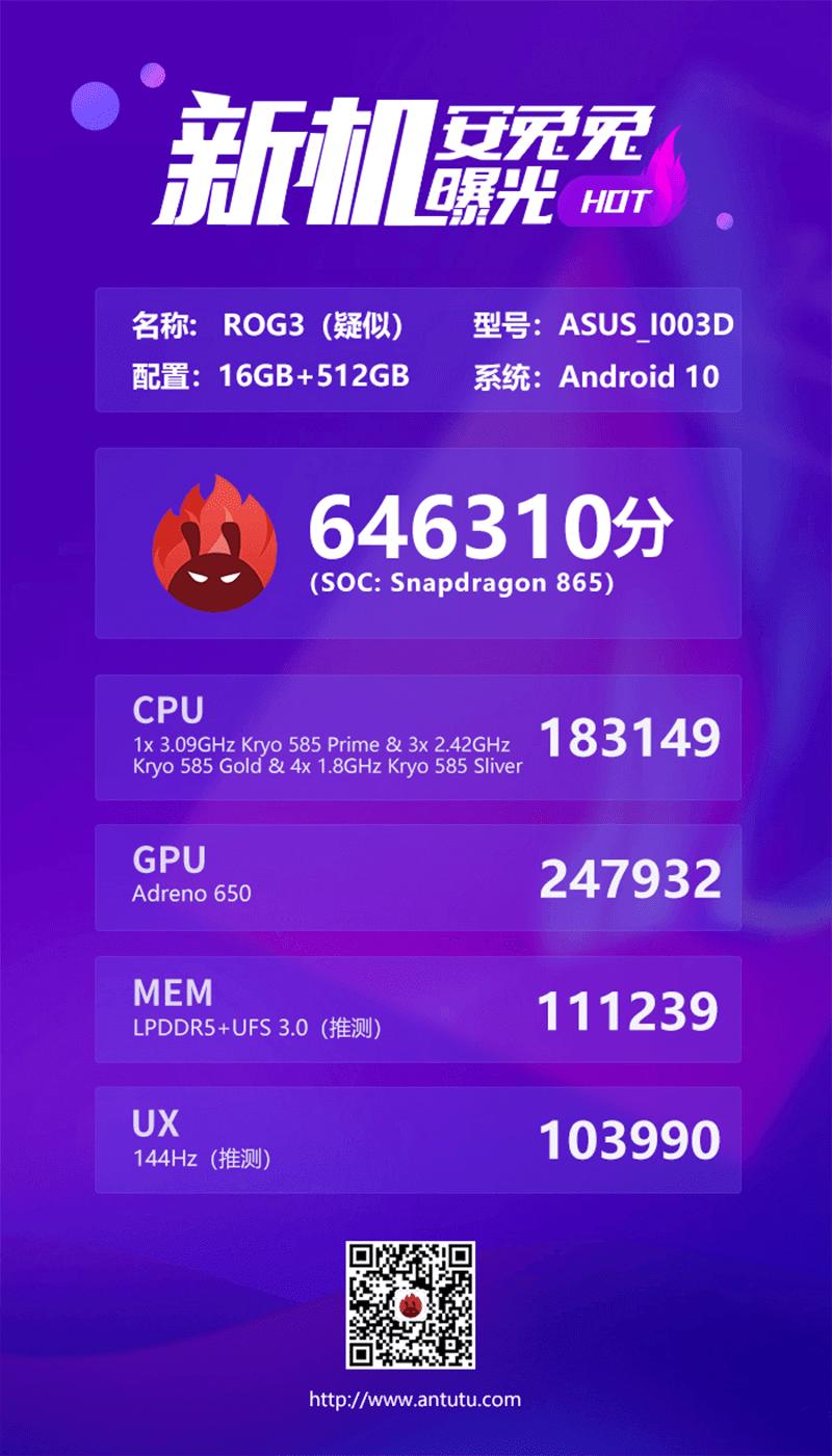 AnTuTu Benchmark score of ROG Phone 3
