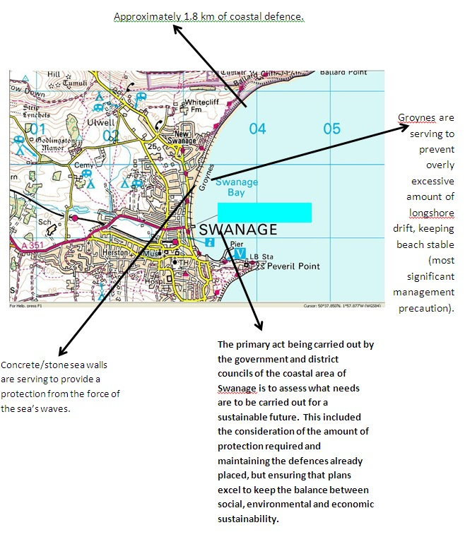 gcse geography swanage bay case study