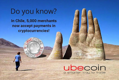 Image result for UBECOIN