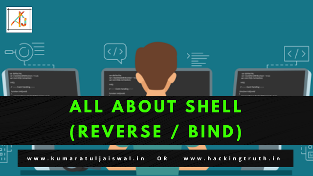 TryHackMe Intro To Shell - All About Shell