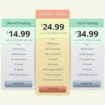 Memnbuat Desain Tabel Webhosting pada Photoshop