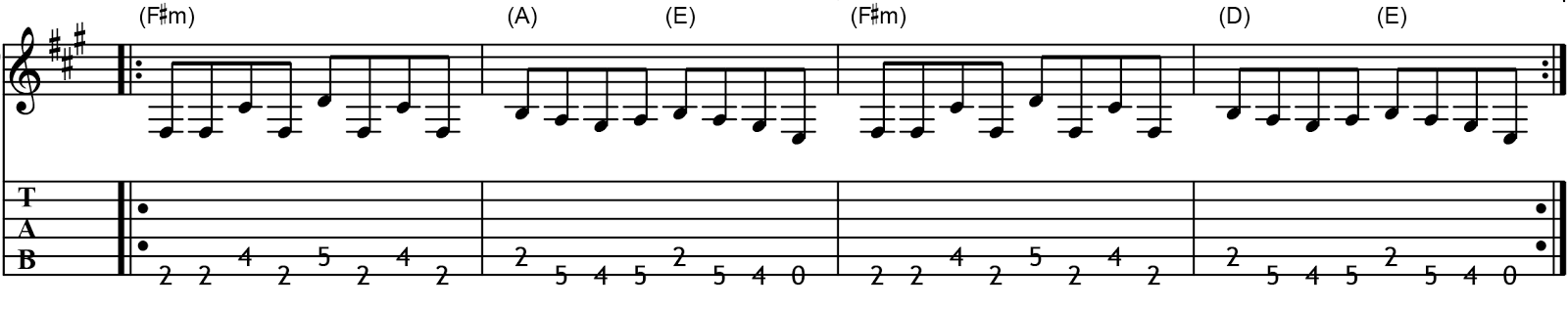 Guitar Lick Guitar Riff Whats The Difference Creative Guitar