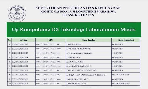 Hasil Uji Kompetensi D3 dan D4 D3 dan D4 Teknologi Laboratorium Medis Terbaru di Ristek Dikti - www.herusetianto