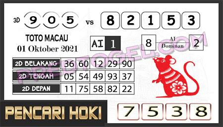 Prediksi Pencari Hoki Group Macau Jumat 01-10-2021