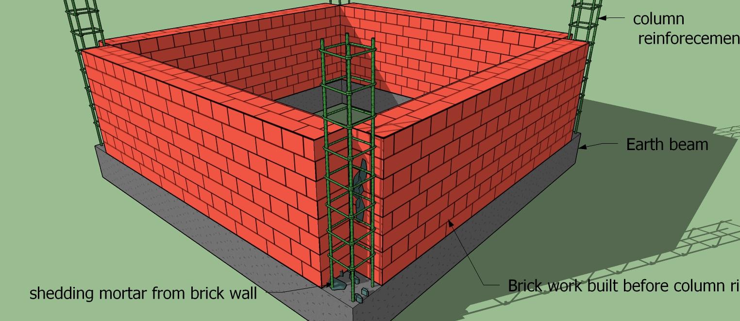 Types of Brick Masonry