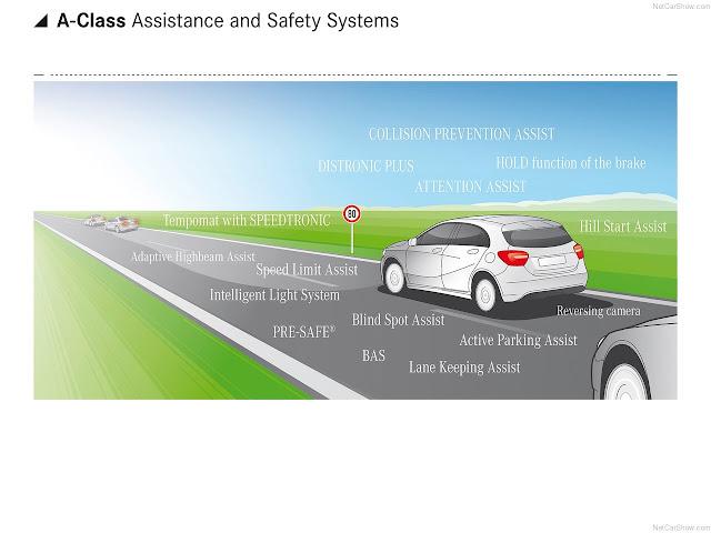 attention assist mercedes classe b