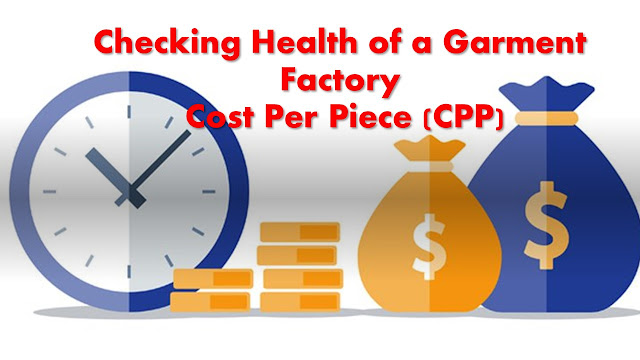 Impact of order quantity on garment cost per piece