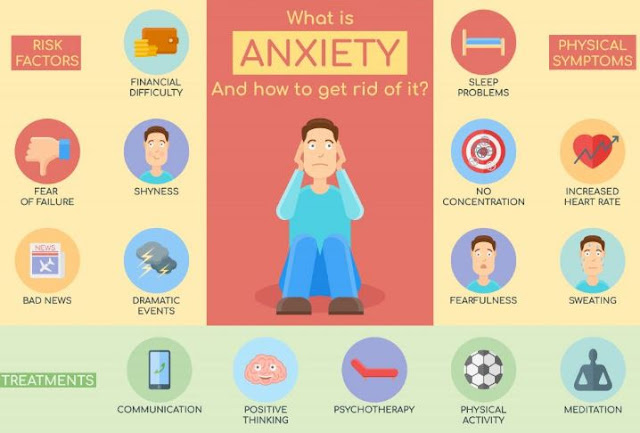 Anxiety Disorders: Types, Causes, Symptoms, Treatment