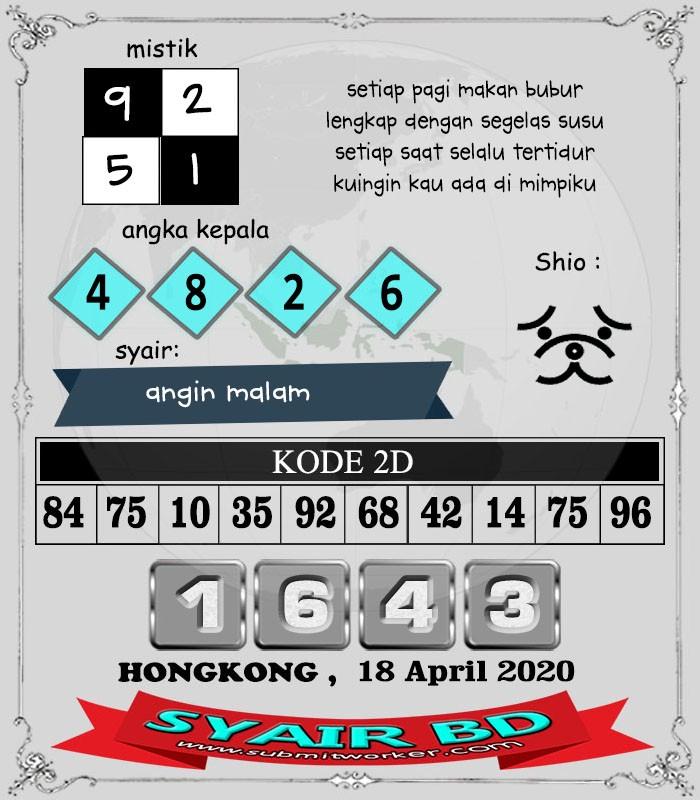Prediksi HK 18 April 2020 - Syair BD HK