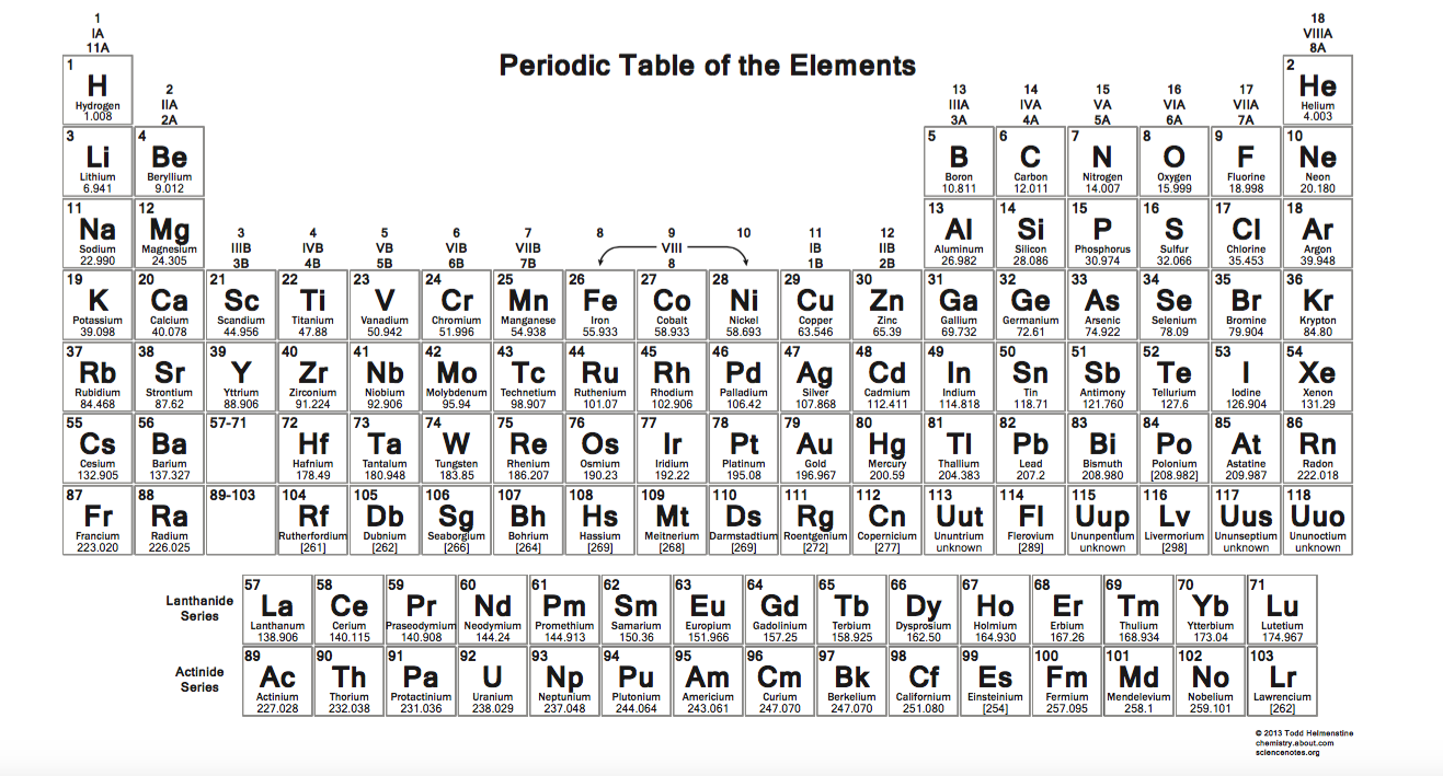 webelements periodic table gallium uses - 1317×709