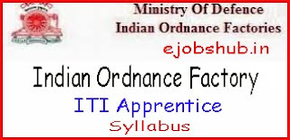 Indian Ordnance Factory ITI Apprentice Syllabus
