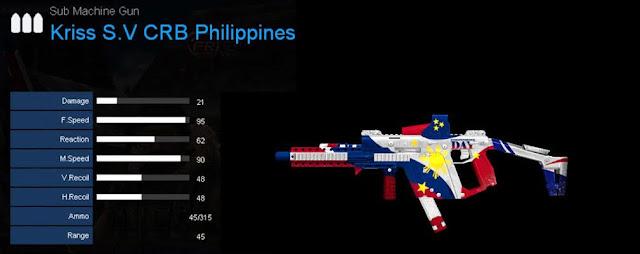 Detail Statistik Kriss S.V CRB Philippines