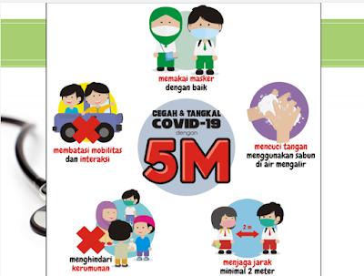 infografis cara mencegah dan tangkal virus covid 19 dengan 5M