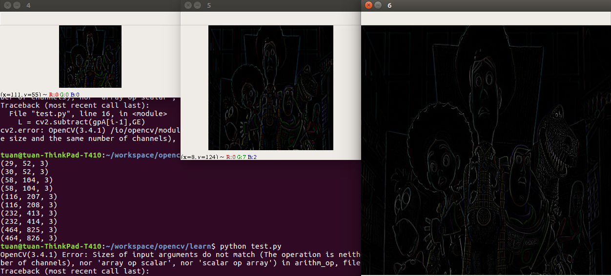 Part 1: Studying Digital Image Processing with OpenCV-Python