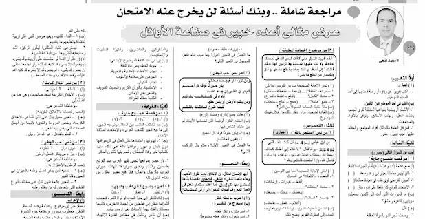 بنك اسئلة لغة عربية فصل ثالث