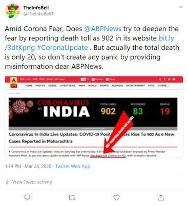 tweet, abp news, corona virus, death figure by abp