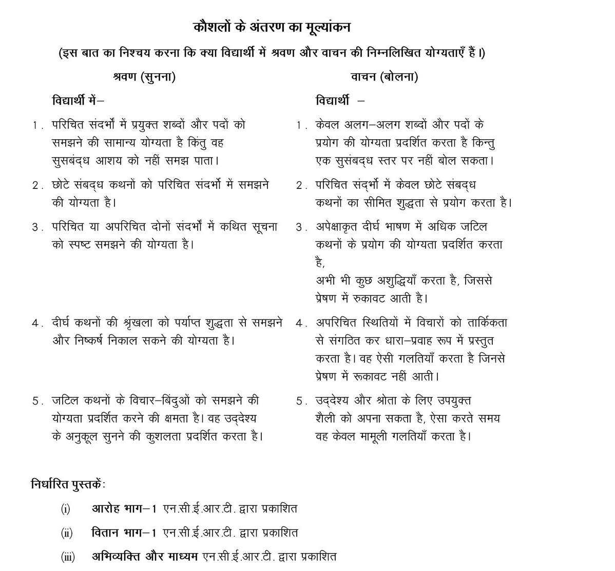 Ncert Solution Of Class 11 Maths Chapter 7