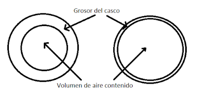massbateria-efecto del grosor del casco