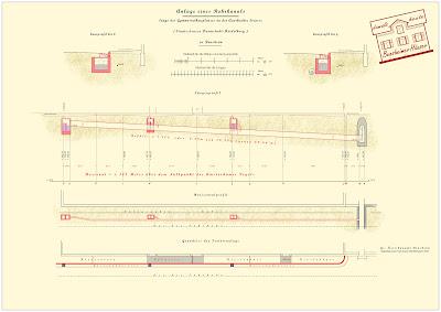 Abb. 10: Anlage eines Rohrkanals in der Auerbacher Straße, 1907, Digitalisierter Plan, Frank-Egon Stoll-Berberich, 2020..