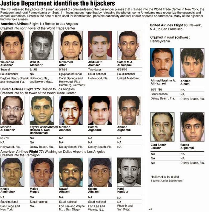Image result for michael novakhov on 9/11