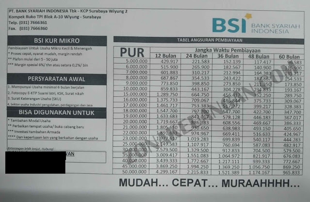 Tabel Angsuran KUR Mikro BSI
