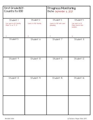 sample anecodtal notes form - grab this free resource