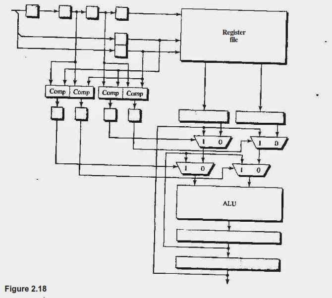 target IES: Ex 2.4, 2.5 & 2.6 Solution: Modern Processor