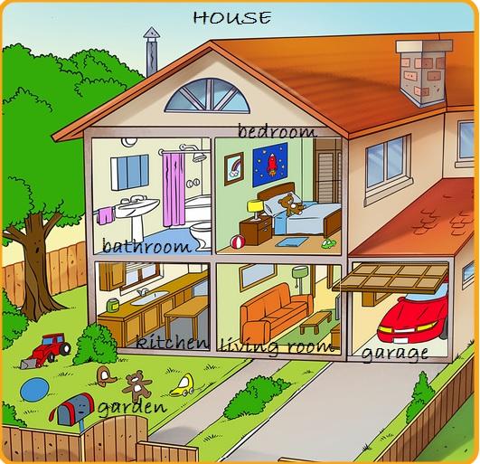 English time!: 3º INFANTIL_UNIT 2: DISCOVER MY HOUSE