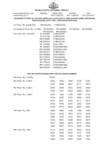 Official Kerala lottery Result_ Pournami_RN-166_Part 01