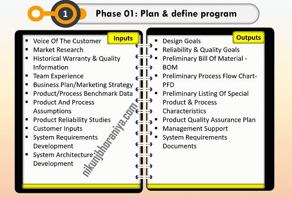 APQP_Phase 1