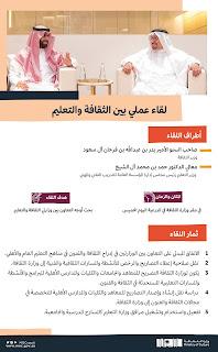 السعودية تُدرج الموسيقى والمسرح في مناهجها.. خطوة عظيمة في مسيرة التغيير