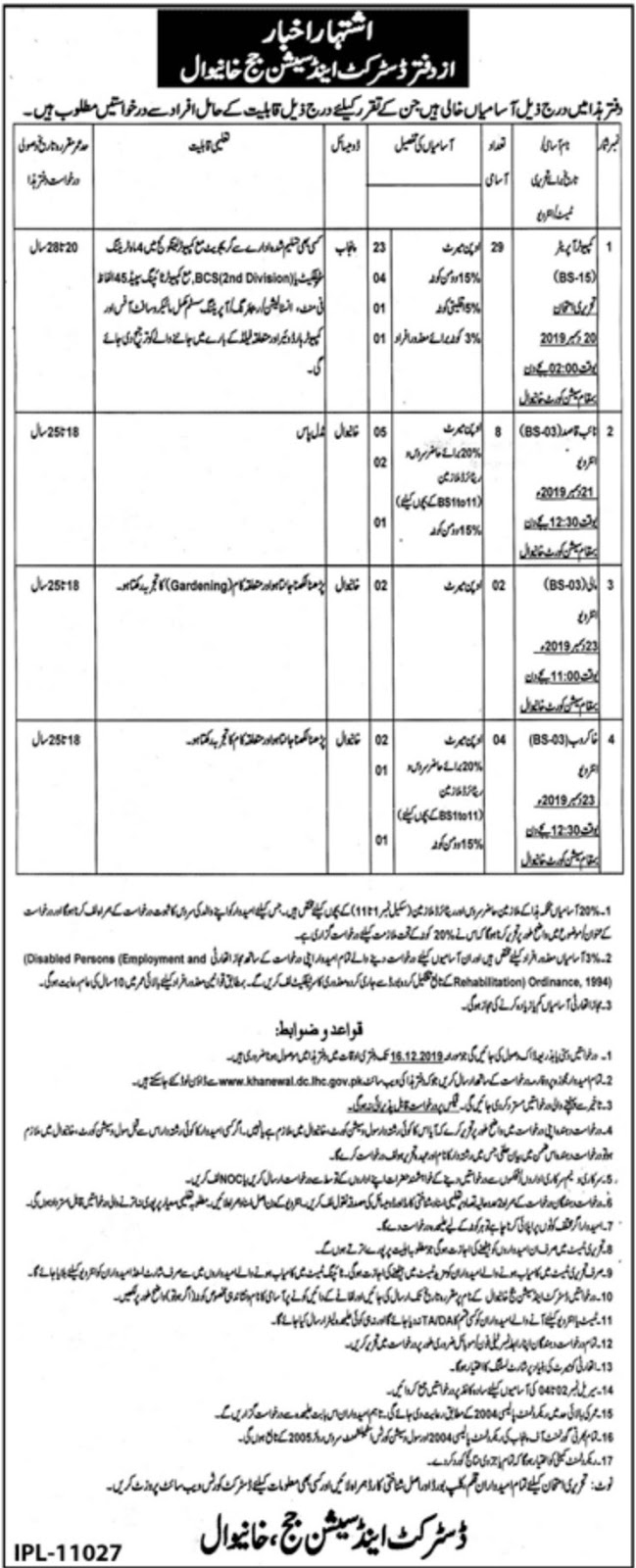 Jobs in District & Session Court Khanewal