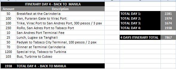 Bicol Travel Guide