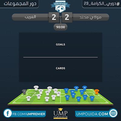 كلية العلوم : دوري الكرامة 23 - دور المجموعات - الجولة الثانية - مباراة 5
