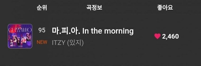 Knetz amazed at ITZY new song 'Mafia In The Morning' in Melon Real Time Charts!