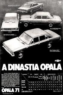 anos 70; história da década de 70; Brazil in the 70s; Oswaldo Hernandez; reclame anos 70;