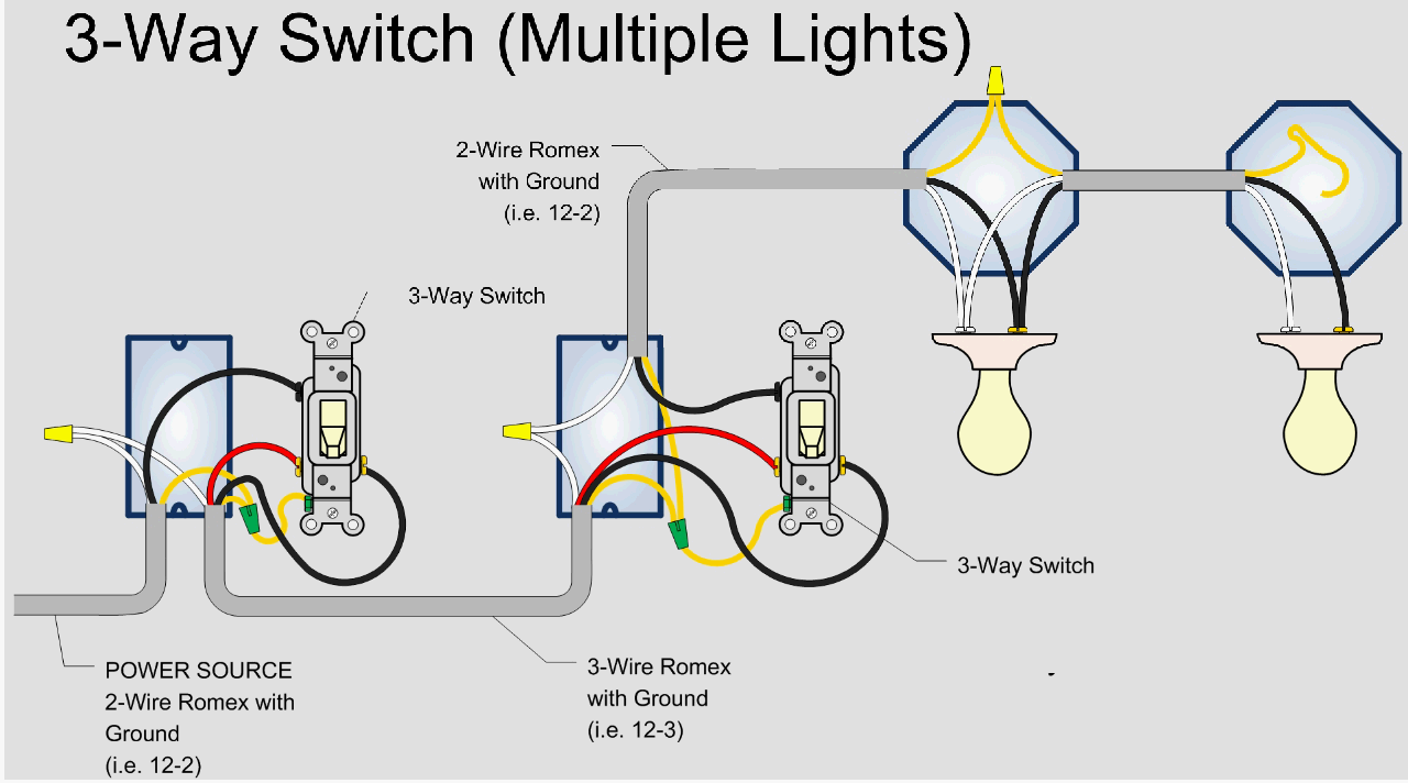 3-way switch wiring (multiple lights) - electrical blog household wiring 2 way switch wire diagram for 2 way switch
